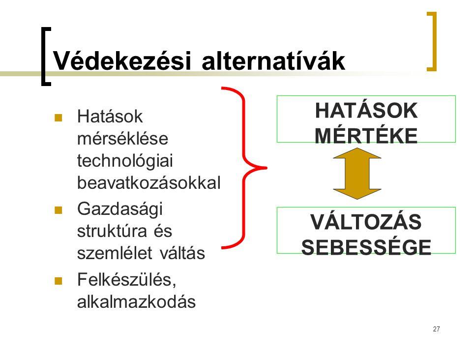 Védekezési alternatívák Hatások mérséklése technológiai beavatkozásokkal Gazdasági struktúra és szemlélet váltás Felkészülés, alkalmazkodás HATÁSOK MÉRTÉKE VÁLTOZÁS SEBESSÉGE 27