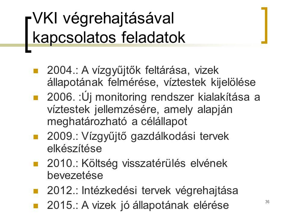 VKI végrehajtásával kapcsolatos feladatok 2004.: A vízgyűjtők feltárása, vizek állapotának felmérése, víztestek kijelölése 2006.