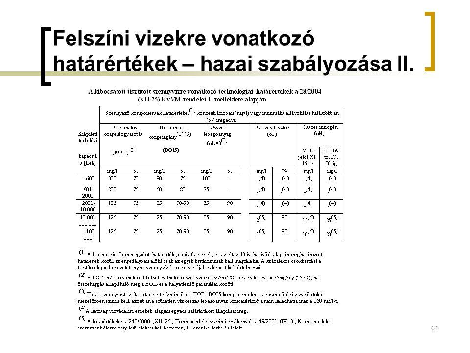 64 Felszíni vizekre vonatkozó határértékek – hazai szabályozása II.