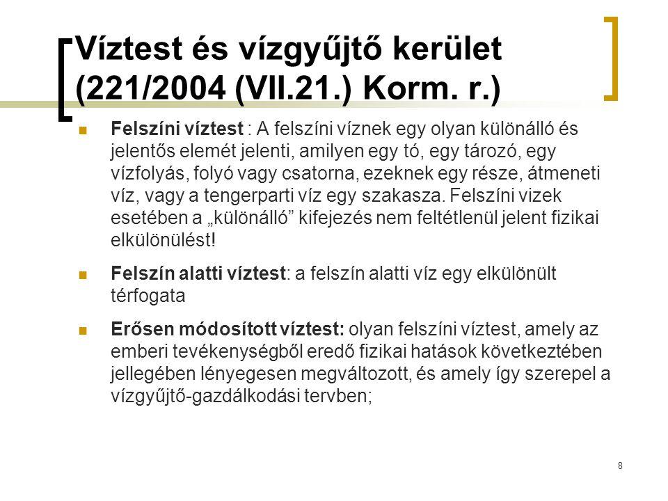 Vizek jó állapota I.(221/2004 (VII.21.) Korm.