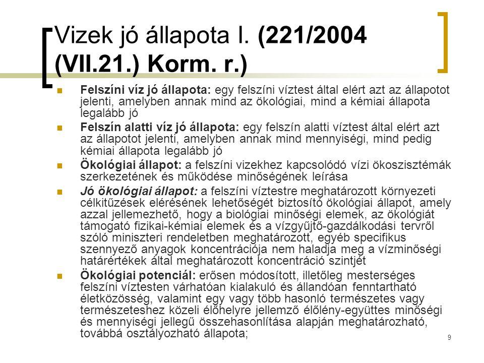 VÍZMINŐSÉGVÉDELEM 30
