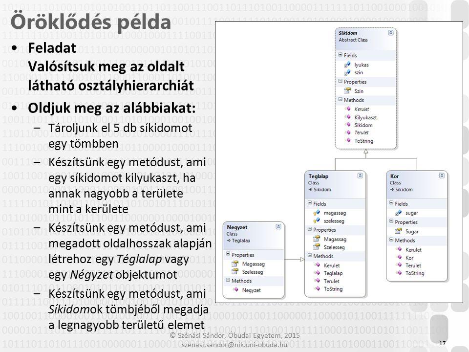 © Szénási Sándor, Óbudai Egyetem, 2015 szenasi.sandor@nik.uni-obuda.hu Feladat Valósítsuk meg az oldalt látható osztályhierarchiát Oldjuk meg az alább