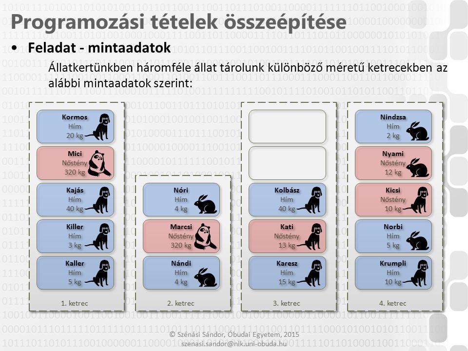 © Szénási Sándor, Óbudai Egyetem, 2015 szenasi.sandor@nik.uni-obuda.hu Készítsünk egy Állat nevű osztályt, ami –Tárolja az alábbi adatokat: név – szöveg nem – logikai érték ( igaz ha hím, hamis ha nőstény) súly – egész szám faj – felsorolás típus (kutya, panda, nyúl) –A mezők értékét a konstruktorban lehessen beállítani és tulajdonságokkal lehessen lekérdezni Készítsünk egy Ketrec osztályt, ami állatokat tárol –Legyen egy belső tömbje, ami az állatokat tárolja.