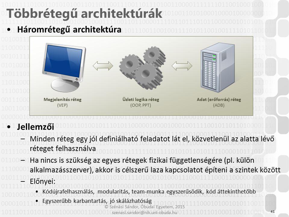 © Szénási Sándor, Óbudai Egyetem, 2015 szenasi.sandor@nik.uni-obuda.hu Háromrétegű architektúra Jellemzői –Minden réteg egy jól definiálható feladatot