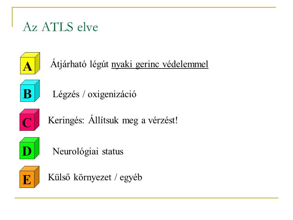 Az ATLS elve Átjárható légút nyaki gerinc védelemmel Légzés / oxigenizáció Keringés: Állítsuk meg a vérzést! Neurológiai status A B C D E Külső környe