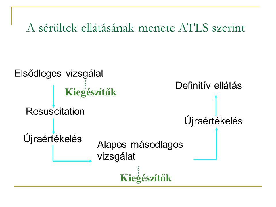 A sérültek ellátásának menete ATLS szerint Resuscitation Definitív ellátás Újraértékelés Elsődleges vizsgálat Kiegészítők Alapos másodlagos vizsgálat