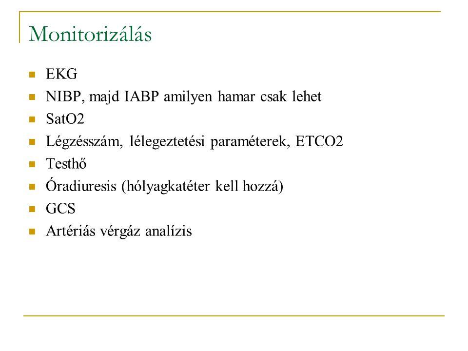 Monitorizálás EKG NIBP, majd IABP amilyen hamar csak lehet SatO2 Légzésszám, lélegeztetési paraméterek, ETCO2 Testhő Óradiuresis (hólyagkatéter kell h