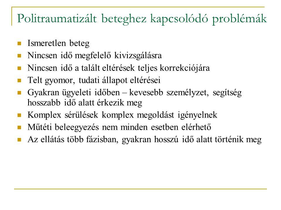 Politraumatizált beteghez kapcsolódó problémák Ismeretlen beteg Nincsen idő megfelelő kivizsgálásra Nincsen idő a talált eltérések teljes korrekciójár