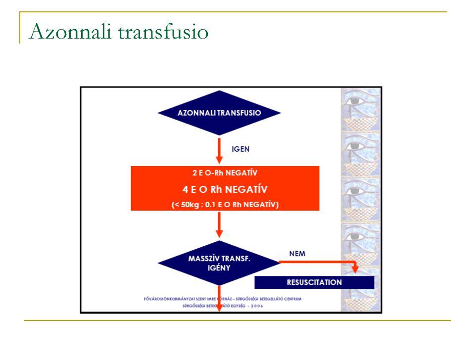 Azonnali transfusio