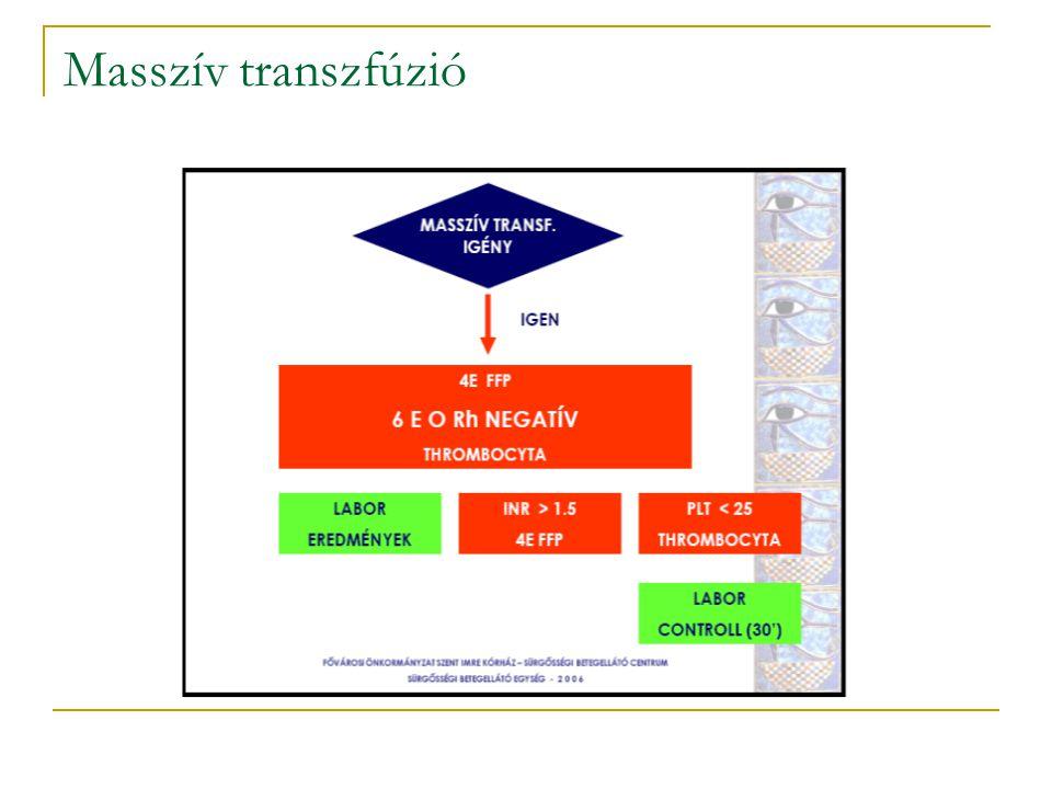 Masszív transzfúzió
