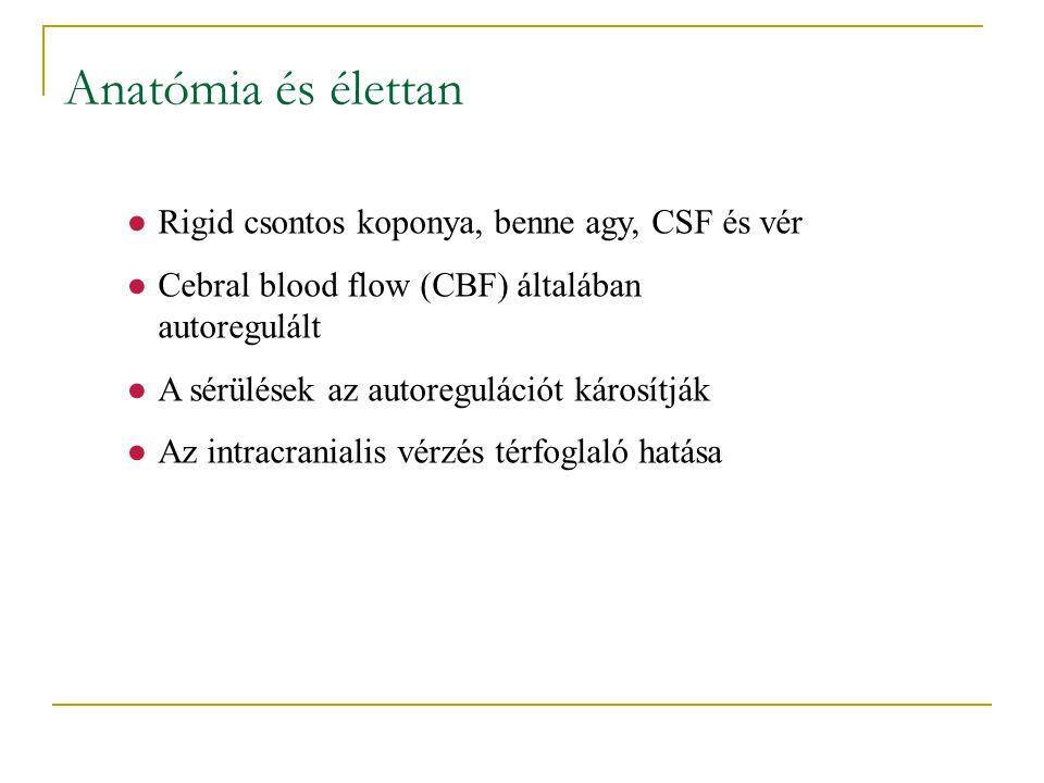 Anatómia és élettan ●Rigid csontos koponya, benne agy, CSF és vér ●Cebral blood flow (CBF) általában autoregulált ●A sérülések az autoregulációt káros