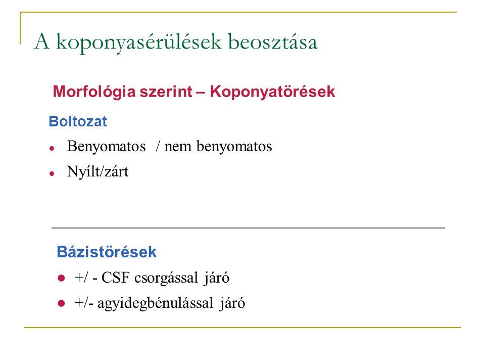 A koponyasérülések beosztása Boltozat ● Benyomatos / nem benyomatos ● Nyílt/zárt Morfológia szerint – Koponyatörések Bázistörések ●+/ - CSF csorgással