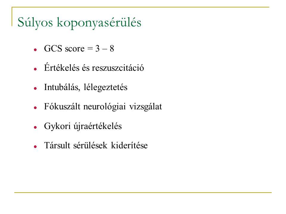 Súlyos koponyasérülés ● GCS score = 3 – 8 ● Értékelés és reszuszcitáció ● Intubálás, lélegeztetés ● Fókuszált neurológiai vizsgálat ● Gykori újraérték
