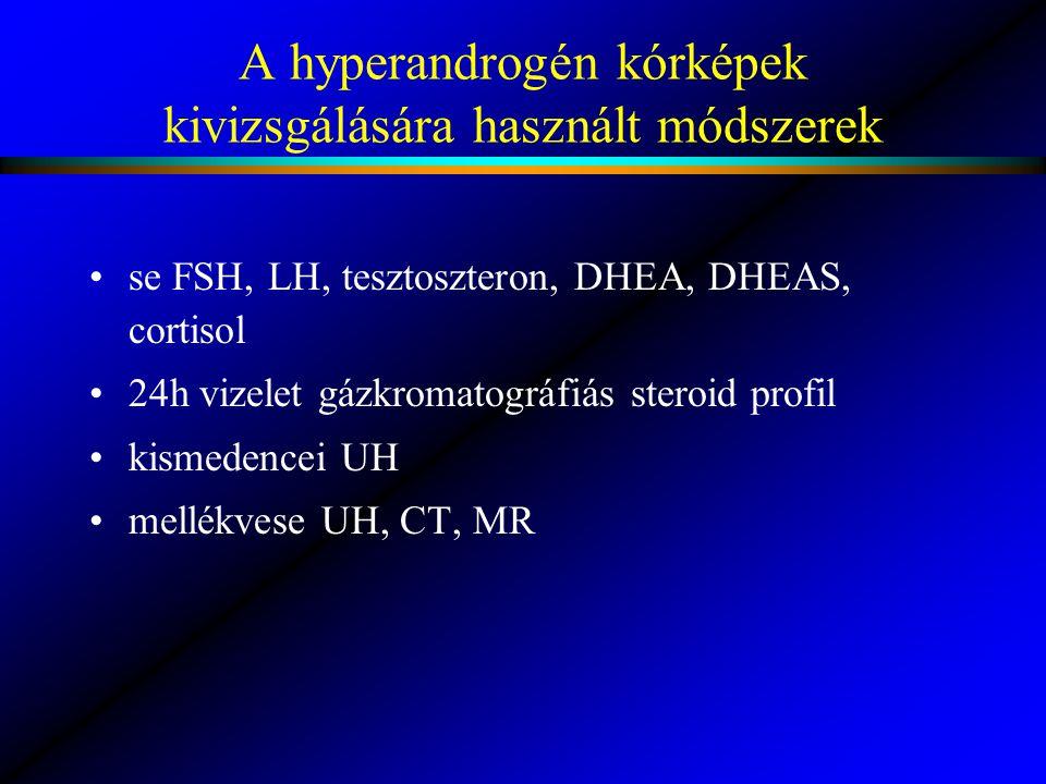 A hyperandrogén kórképek kivizsgálására használt módszerek se FSH, LH, tesztoszteron, DHEA, DHEAS, cortisol 24h vizelet gázkromatográfiás steroid prof