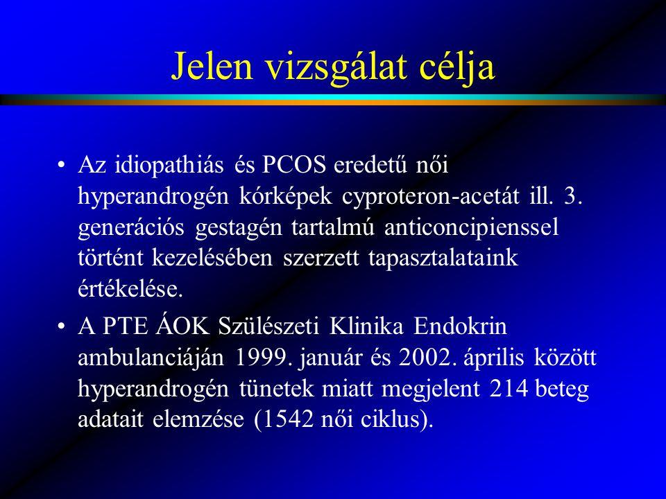 Jelen vizsgálat célja Az idiopathiás és PCOS eredetű női hyperandrogén kórképek cyproteron-acetát ill. 3. generációs gestagén tartalmú anticoncipienss