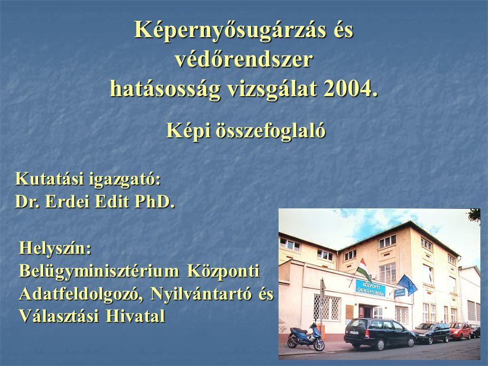 Szívfrekvencia analízis Vizsgálatot vezette: Lednyiczky Gábor Hippocampus Intézet