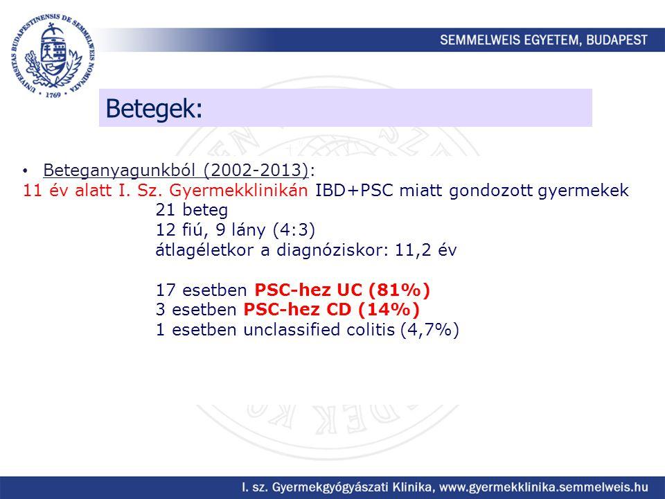 A HUPIR regiszter 2008-2012: 725 (CD: 459: 63,3%, UC: 220: 30,3%) 10 esetben UC+PSC (4,5%) 8 esetben CD+PSC (1,7%) 1 esetben PSC+unclassified colitis Irodalom: UC-hez 1- 9,9%-ban, CD-hez 0,3- 0,4%-ban társul PSC Fiú-lány: 3:1 Greenstein A.