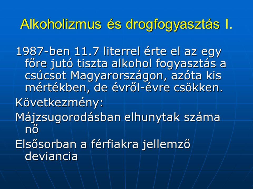 Alkoholizmus és drogfogyasztás I. 1987-ben 11.7 literrel érte el az egy főre jutó tiszta alkohol fogyasztás a csúcsot Magyarországon, azóta kis mérték