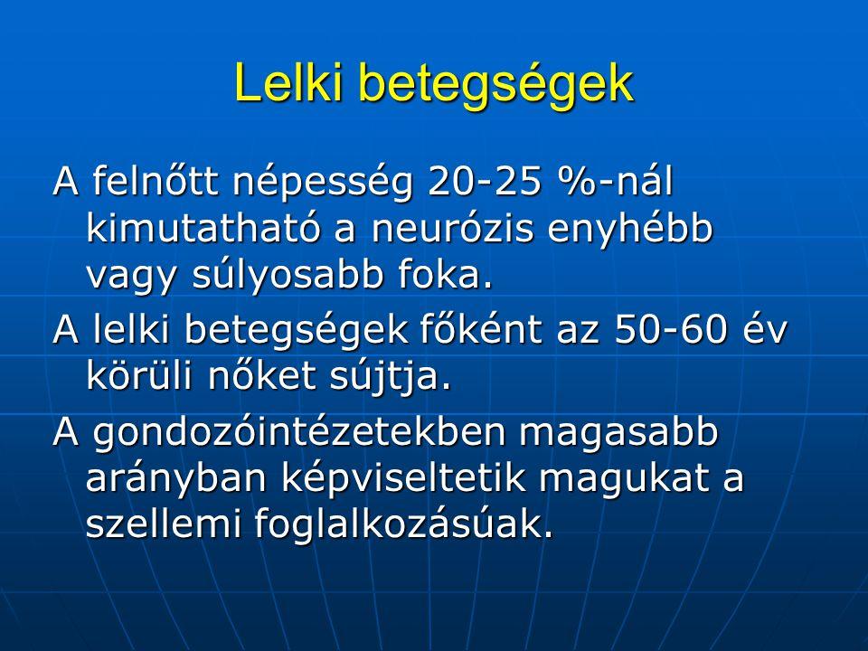 Lelki betegségek A felnőtt népesség 20-25 %-nál kimutatható a neurózis enyhébb vagy súlyosabb foka. A lelki betegségek főként az 50-60 év körüli nőket