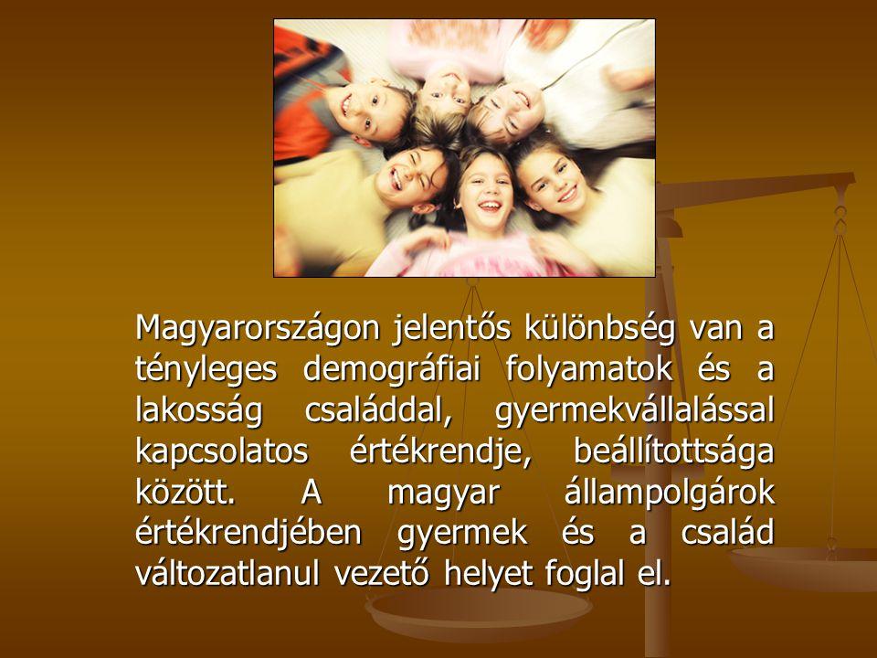 Magyarországon jelentős különbség van a tényleges demográfiai folyamatok és a lakosság családdal, gyermekvállalással kapcsolatos értékrendje, beállíto
