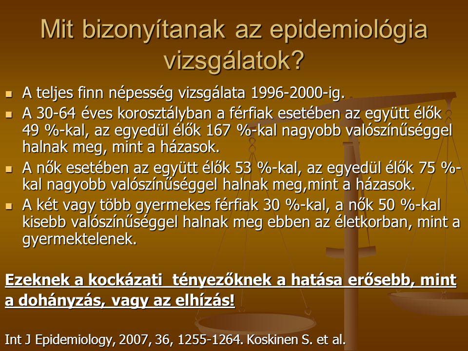 Mit bizonyítanak az epidemiológia vizsgálatok? A teljes finn népesség vizsgálata 1996-2000-ig. A teljes finn népesség vizsgálata 1996-2000-ig. A 30-64