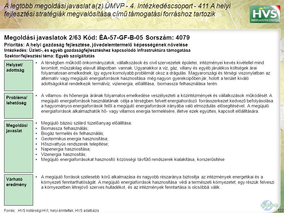 122 Forrás:HVS kistérségi HVI, helyi érintettek, HVS adatbázis Megoldási javaslatok 2/63 Kód: ÉA-57-GF-B-05 Sorszám: 4079 A legtöbb megoldási javaslat