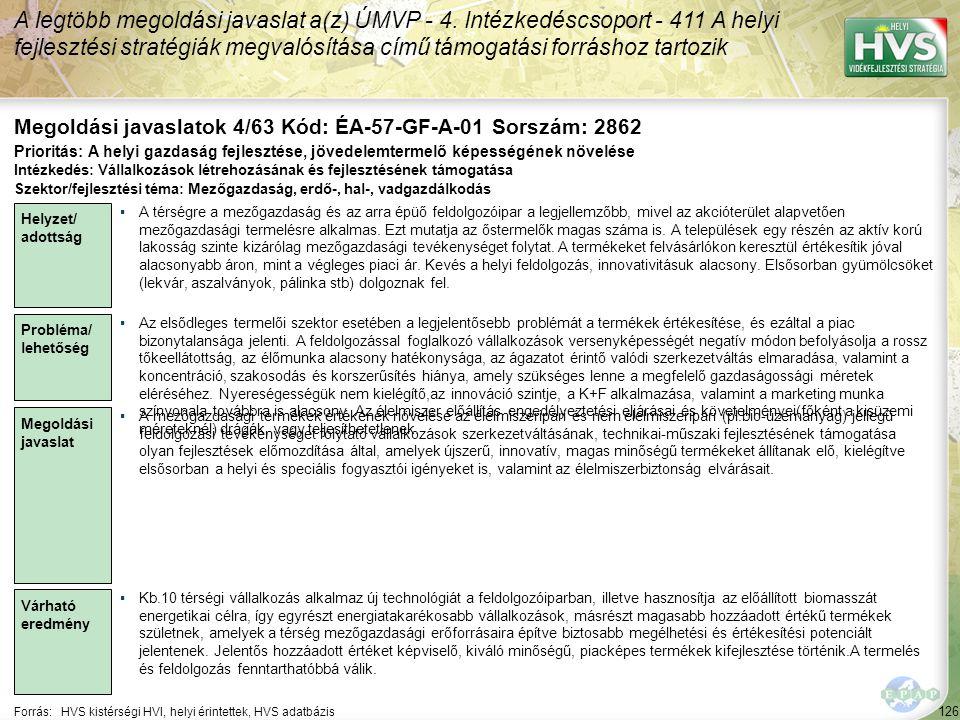 126 Forrás:HVS kistérségi HVI, helyi érintettek, HVS adatbázis Megoldási javaslatok 4/63 Kód: ÉA-57-GF-A-01 Sorszám: 2862 A legtöbb megoldási javaslat a(z) ÚMVP - 4.