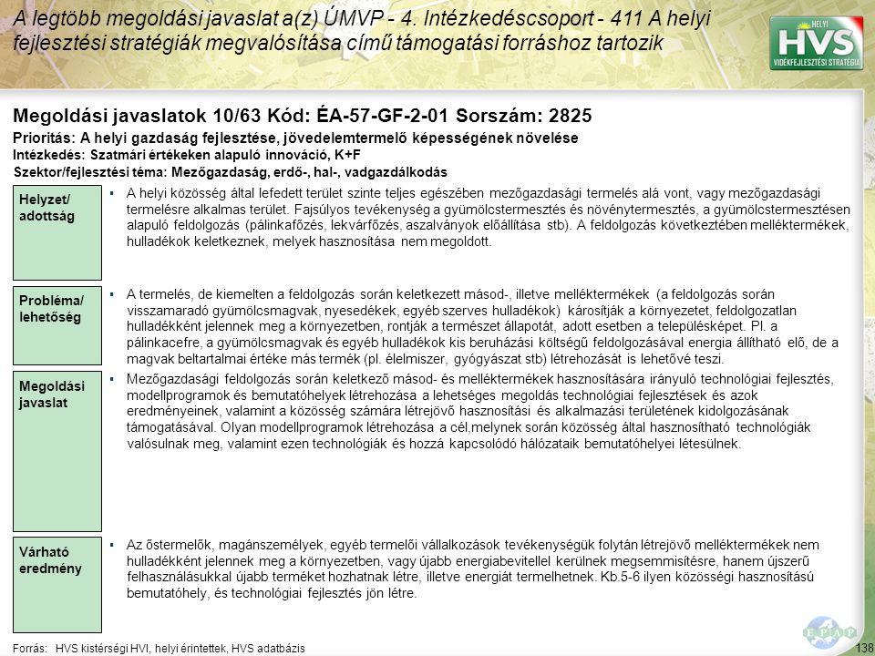 138 Forrás:HVS kistérségi HVI, helyi érintettek, HVS adatbázis Megoldási javaslatok 10/63 Kód: ÉA-57-GF-2-01 Sorszám: 2825 A legtöbb megoldási javaslat a(z) ÚMVP - 4.