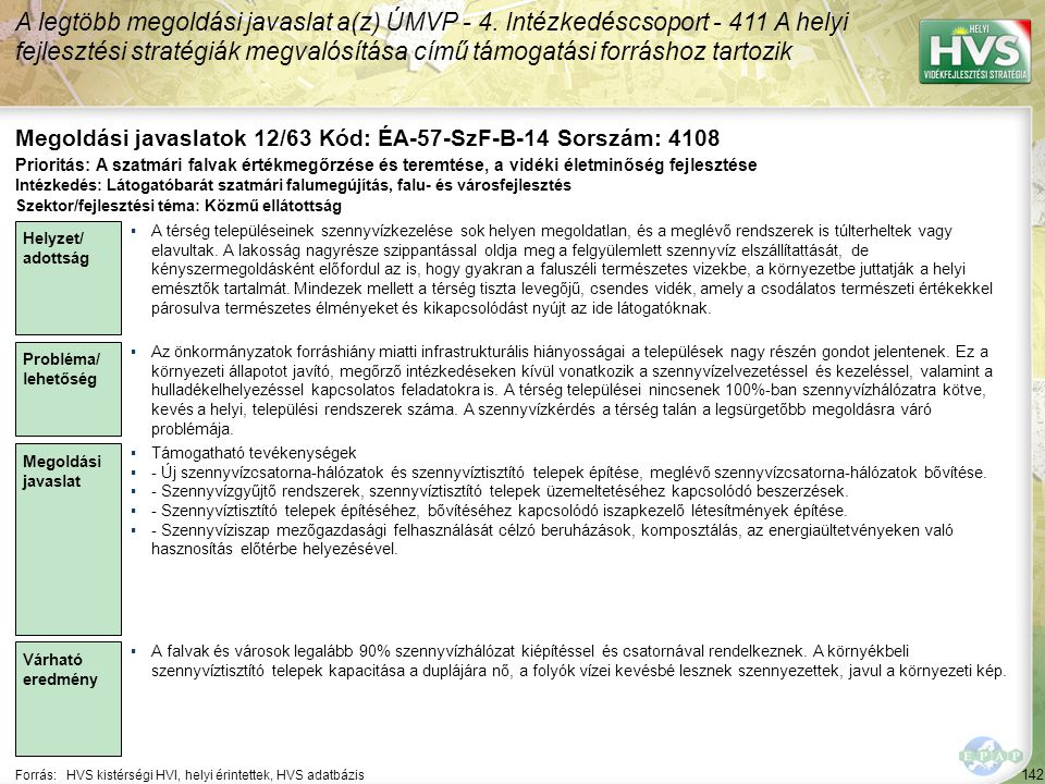 142 Forrás:HVS kistérségi HVI, helyi érintettek, HVS adatbázis Megoldási javaslatok 12/63 Kód: ÉA-57-SzF-B-14 Sorszám: 4108 A legtöbb megoldási javaslat a(z) ÚMVP - 4.
