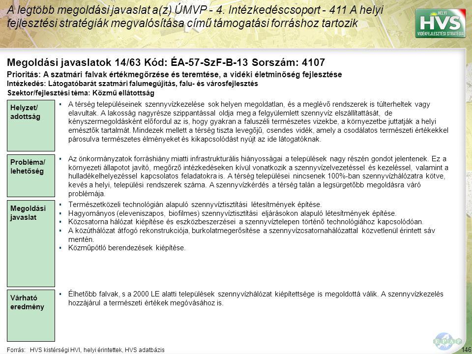 146 Forrás:HVS kistérségi HVI, helyi érintettek, HVS adatbázis Megoldási javaslatok 14/63 Kód: ÉA-57-SzF-B-13 Sorszám: 4107 A legtöbb megoldási javasl