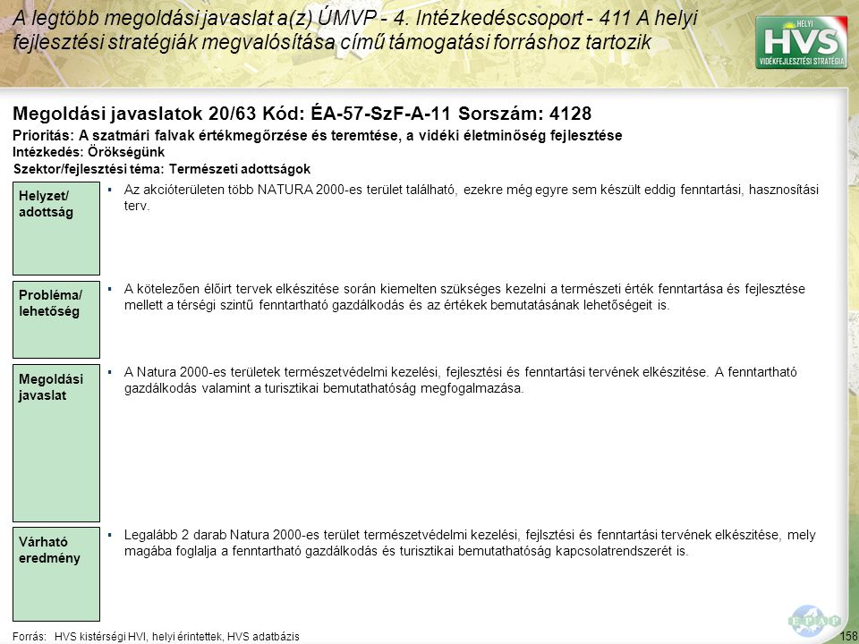 158 Forrás:HVS kistérségi HVI, helyi érintettek, HVS adatbázis Megoldási javaslatok 20/63 Kód: ÉA-57-SzF-A-11 Sorszám: 4128 A legtöbb megoldási javaslat a(z) ÚMVP - 4.