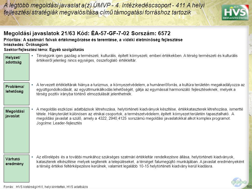 160 Forrás:HVS kistérségi HVI, helyi érintettek, HVS adatbázis Megoldási javaslatok 21/63 Kód: ÉA-57-GF-7-02 Sorszám: 6572 A legtöbb megoldási javasla