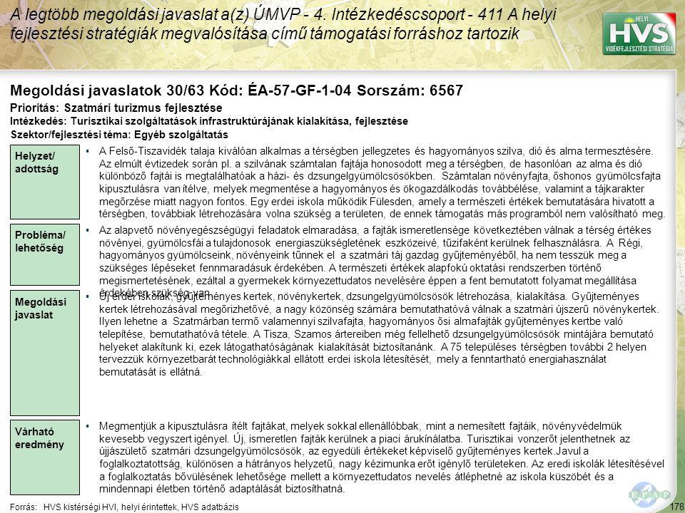 178 Forrás:HVS kistérségi HVI, helyi érintettek, HVS adatbázis Megoldási javaslatok 30/63 Kód: ÉA-57-GF-1-04 Sorszám: 6567 A legtöbb megoldási javasla