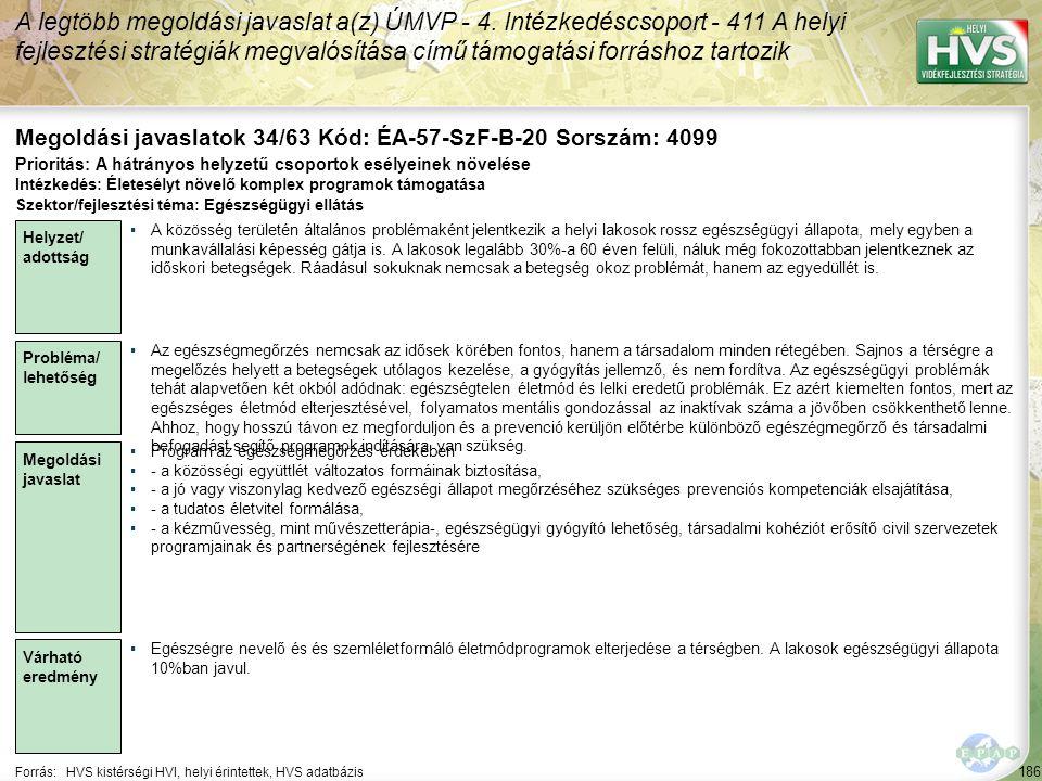 186 Forrás:HVS kistérségi HVI, helyi érintettek, HVS adatbázis Megoldási javaslatok 34/63 Kód: ÉA-57-SzF-B-20 Sorszám: 4099 A legtöbb megoldási javasl