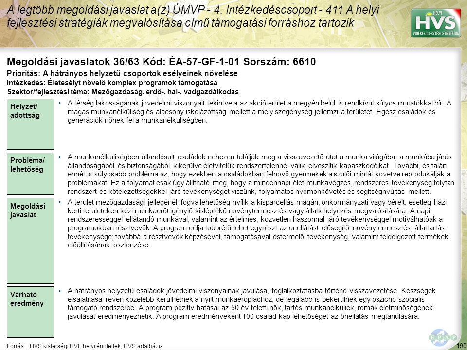 190 Forrás:HVS kistérségi HVI, helyi érintettek, HVS adatbázis Megoldási javaslatok 36/63 Kód: ÉA-57-GF-1-01 Sorszám: 6610 A legtöbb megoldási javasla