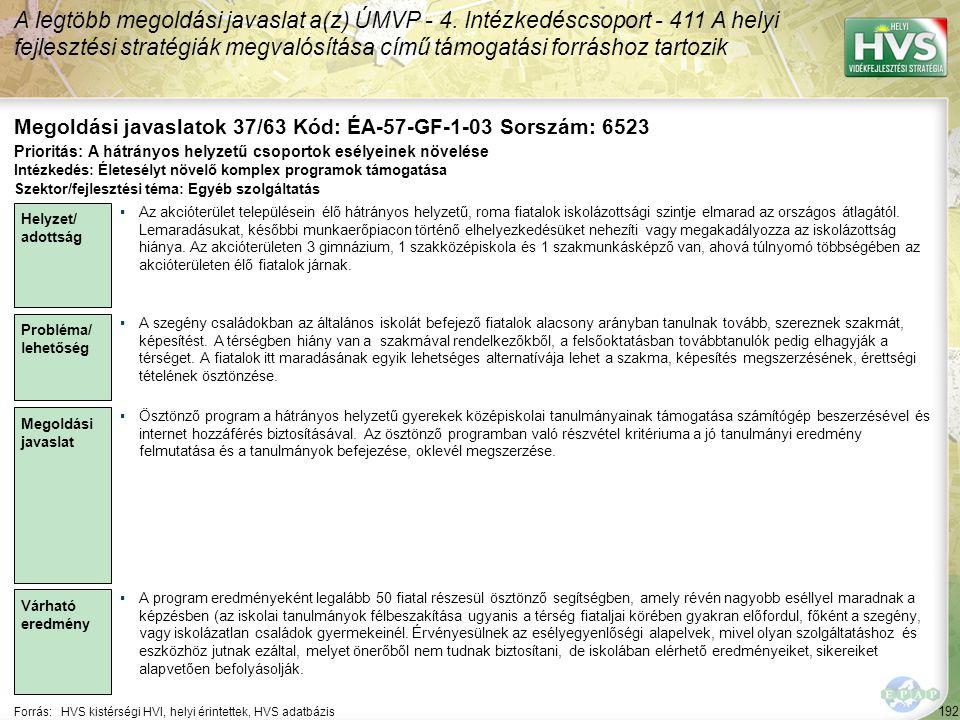 192 Forrás:HVS kistérségi HVI, helyi érintettek, HVS adatbázis Megoldási javaslatok 37/63 Kód: ÉA-57-GF-1-03 Sorszám: 6523 A legtöbb megoldási javasla