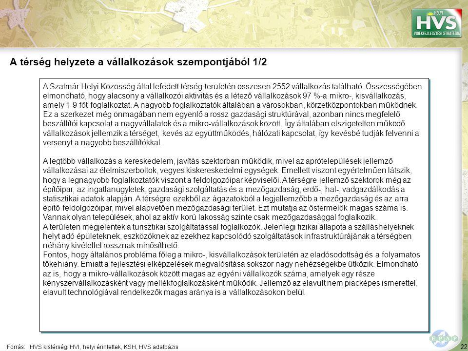 22 A Szatmár Helyi Közösség által lefedett térség területén összesen 2552 vállalkozás található. Összességében elmondható, hogy alacsony a vállalkozói