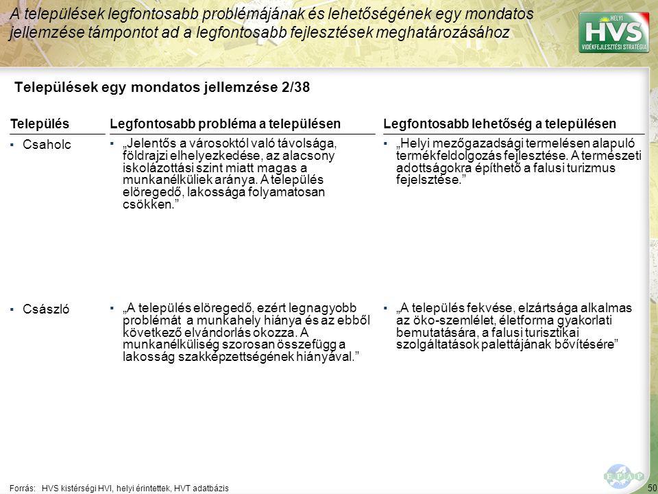 50 Települések egy mondatos jellemzése 2/38 A települések legfontosabb problémájának és lehetőségének egy mondatos jellemzése támpontot ad a legfontos