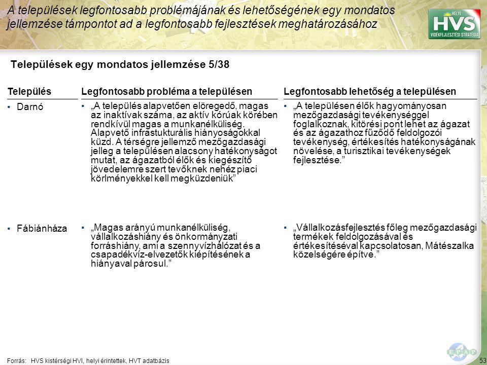 53 Települések egy mondatos jellemzése 5/38 A települések legfontosabb problémájának és lehetőségének egy mondatos jellemzése támpontot ad a legfontos