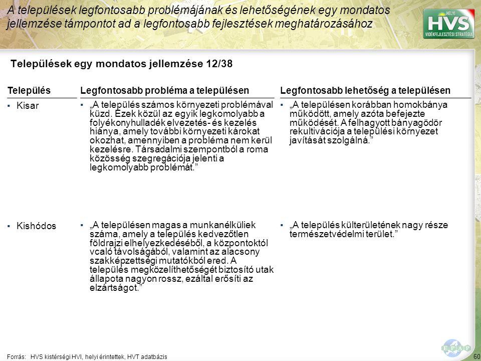 60 Települések egy mondatos jellemzése 12/38 A települések legfontosabb problémájának és lehetőségének egy mondatos jellemzése támpontot ad a legfonto