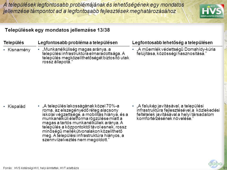 61 Települések egy mondatos jellemzése 13/38 A települések legfontosabb problémájának és lehetőségének egy mondatos jellemzése támpontot ad a legfonto