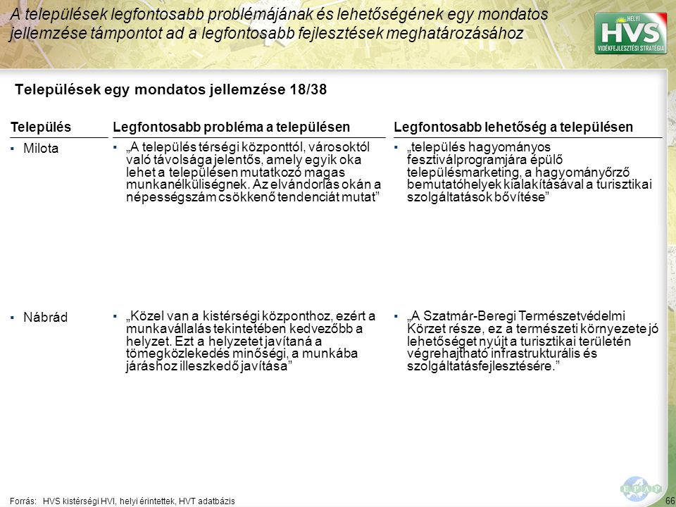 66 Települések egy mondatos jellemzése 18/38 A települések legfontosabb problémájának és lehetőségének egy mondatos jellemzése támpontot ad a legfonto