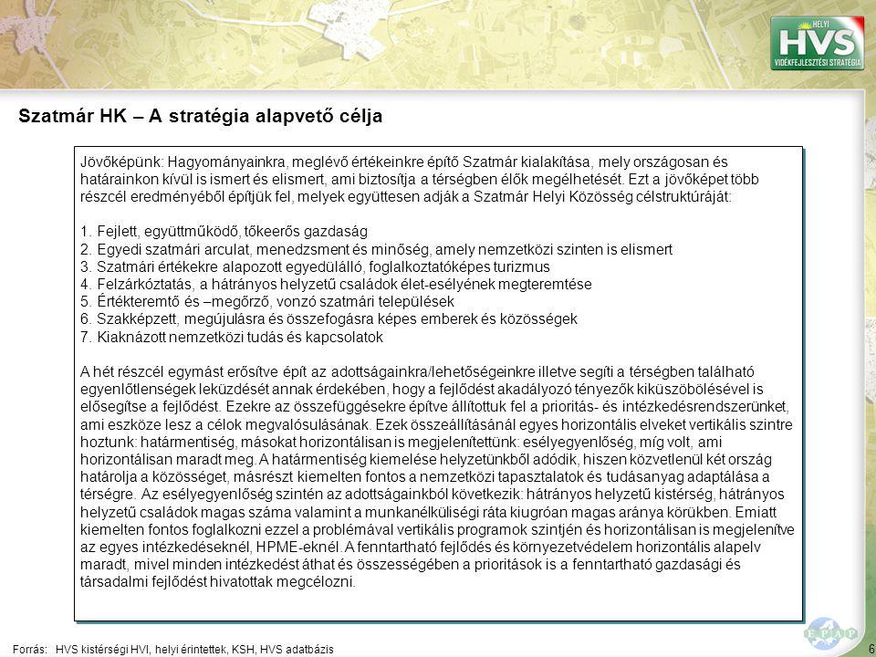 6 Jövőképünk: Hagyományainkra, meglévő értékeinkre építő Szatmár kialakítása, mely országosan és határainkon kívül is ismert és elismert, ami biztosít
