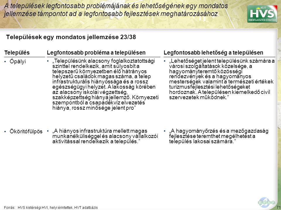 """71 Települések egy mondatos jellemzése 23/38 A települések legfontosabb problémájának és lehetőségének egy mondatos jellemzése támpontot ad a legfontosabb fejlesztések meghatározásához Forrás:HVS kistérségi HVI, helyi érintettek, HVT adatbázis TelepülésLegfontosabb probléma a településen ▪Ópályi ▪""""Településünk alacsony foglalkoztatottsági szinttel rendelkezik, amit súlyosbít a telepszerű környezetben élő hátrányos helyzetű családok magas száma, a telep infrastrukturális hiányossága és a rossz egészségügyi helyzet."""