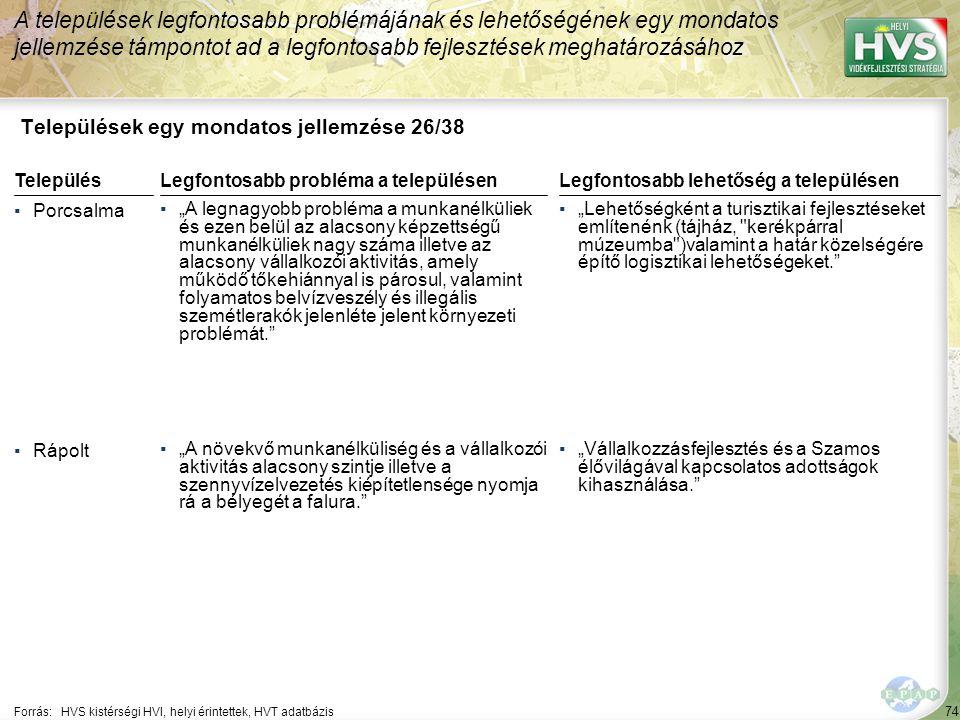 74 Települések egy mondatos jellemzése 26/38 A települések legfontosabb problémájának és lehetőségének egy mondatos jellemzése támpontot ad a legfonto