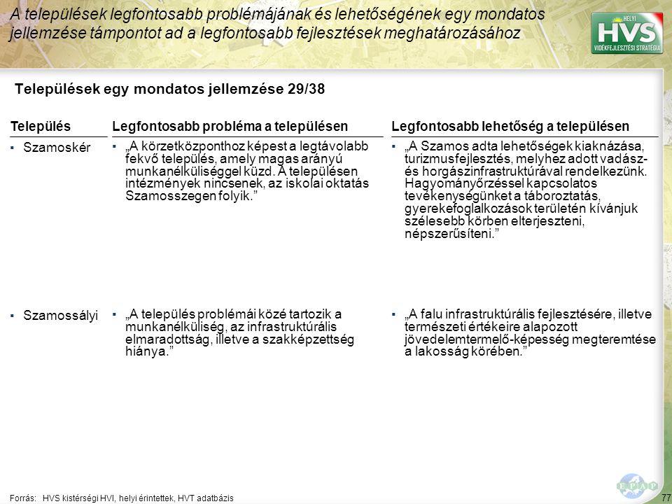 77 Települések egy mondatos jellemzése 29/38 A települések legfontosabb problémájának és lehetőségének egy mondatos jellemzése támpontot ad a legfonto
