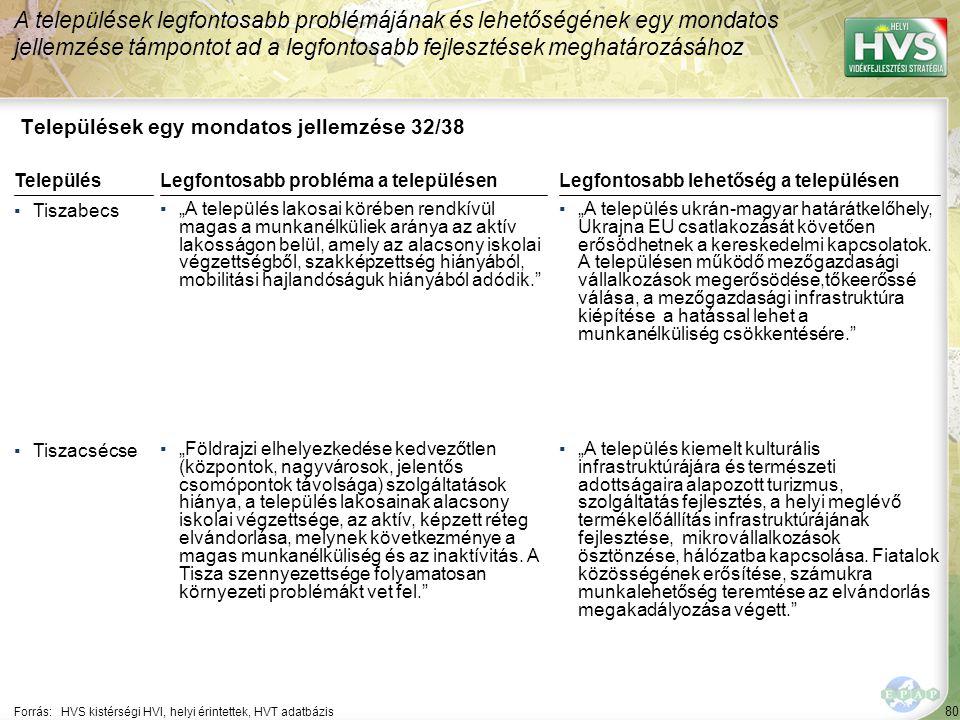 80 Települések egy mondatos jellemzése 32/38 A települések legfontosabb problémájának és lehetőségének egy mondatos jellemzése támpontot ad a legfonto