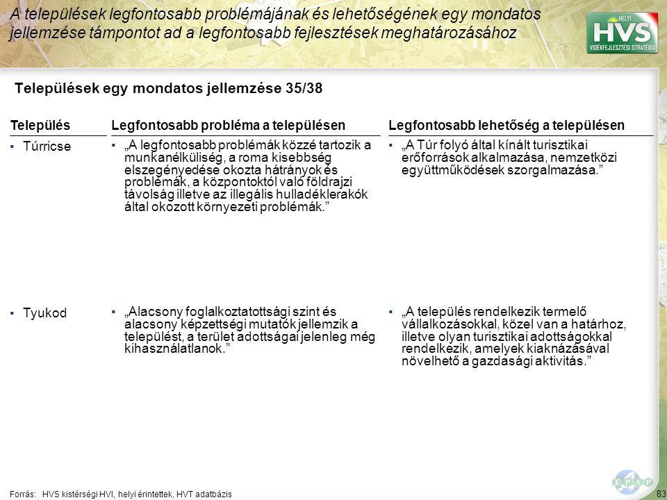 83 Települések egy mondatos jellemzése 35/38 A települések legfontosabb problémájának és lehetőségének egy mondatos jellemzése támpontot ad a legfonto