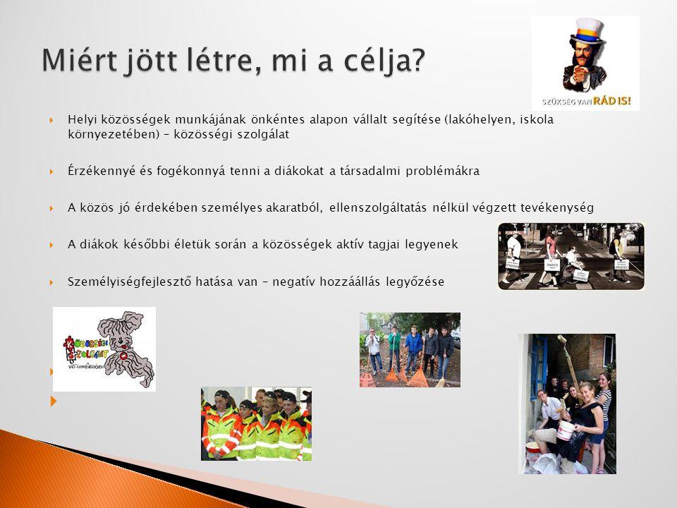  Helyi közösségek munkájának önkéntes alapon vállalt segítése (lakóhelyen, iskola környezetében) – közösségi szolgálat  Érzékennyé és fogékonnyá ten