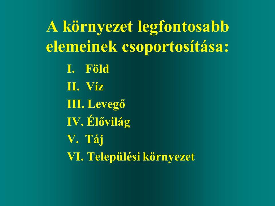 A környezet legfontosabb elemeinek csoportosítása: I.Föld II. Víz III. Levegő IV. Élővilág V. Táj VI. Települési környezet